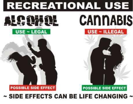 Alcohol Vs Cannabis   Fun Marijuana Blog   THC Finder - Dispensaries ...