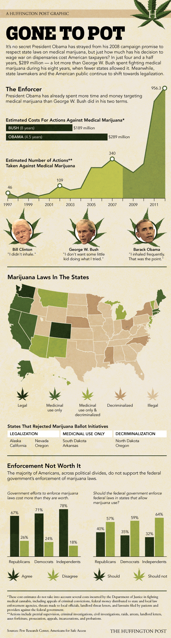 huff-post-infographic