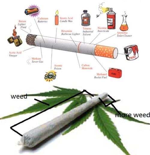 Weed vs. Cigarettes | Culture Marijuana Blog | THC Finder - THC Finder Your Highness Meme